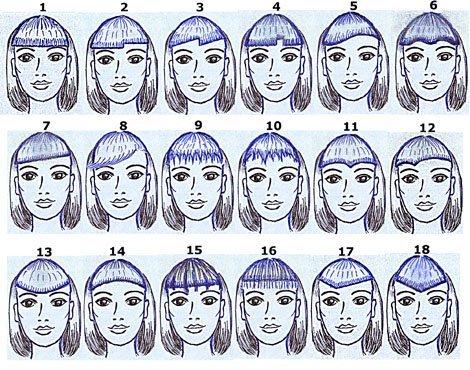 Мелированные волосы с челкой - 6