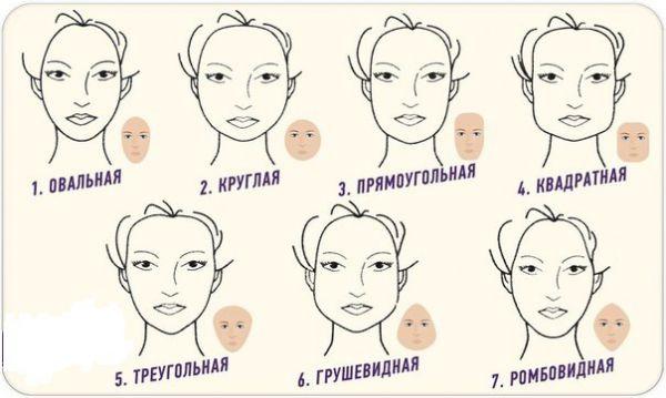 Ассиметричные стрижки на полное лицо