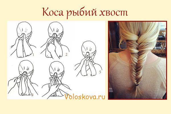 Коса рыбий хвост а схема плетения